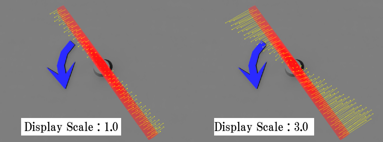 105_DisplayScale