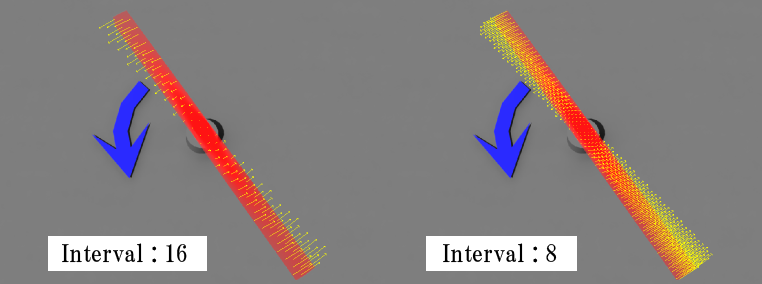 105_Interval