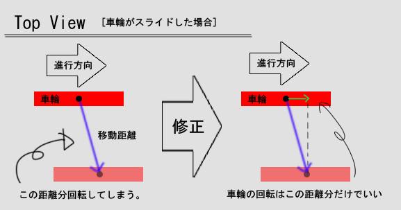 Gear_05