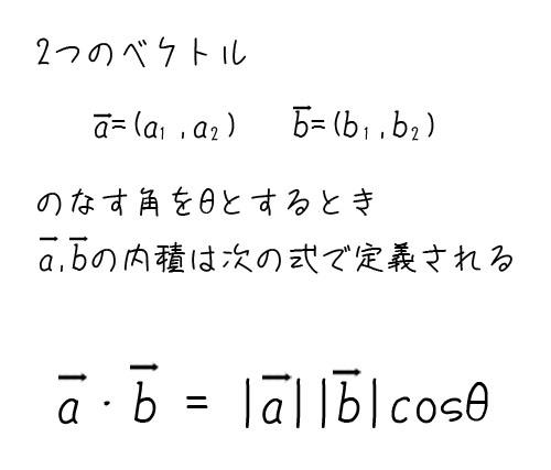 数学:内積ってなんぞ? その2(角度とCG編)