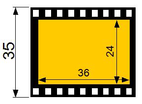 Lens073